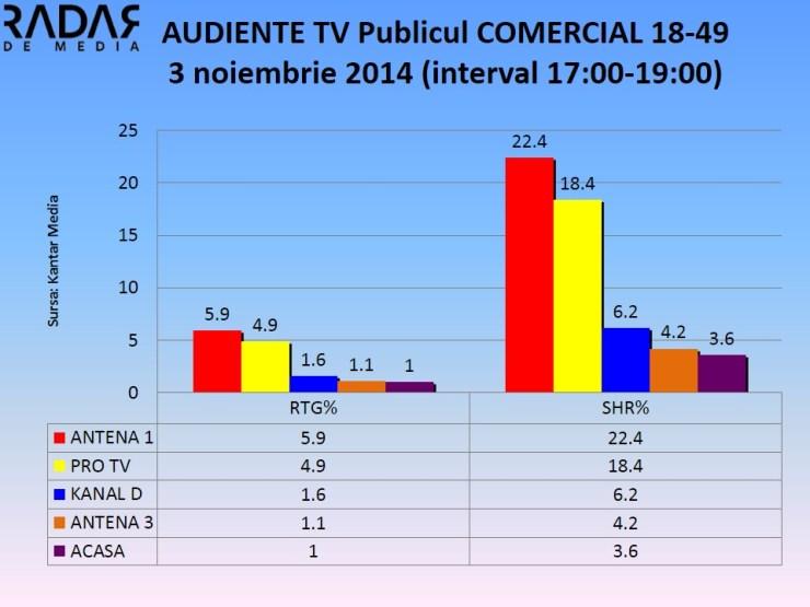 Audiente 3 nov 2014 - publicul comercial  (2)