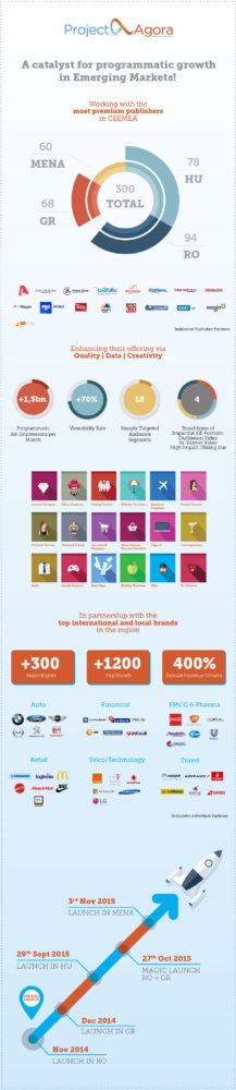 AGORA PA_infographic