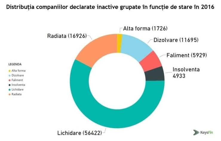 infografic-keysfin-2