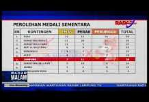 Porwil Sumatera 2019 Hari Keenam, Lampung 28 Medali