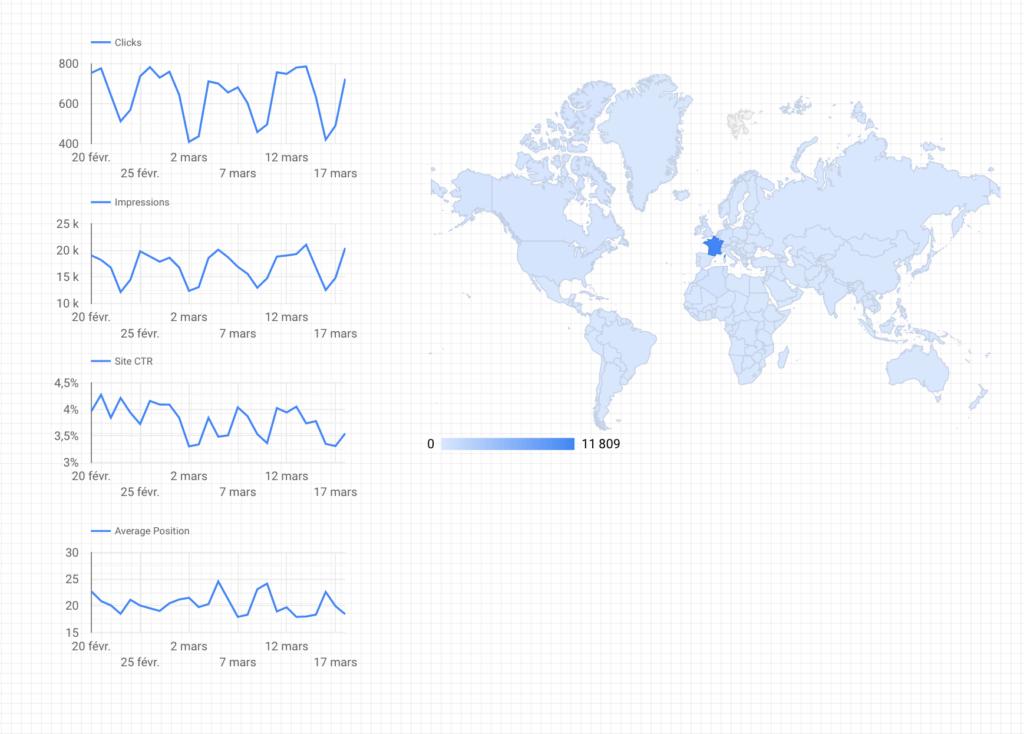 Cartographie des visiteurs du site dans Google data console