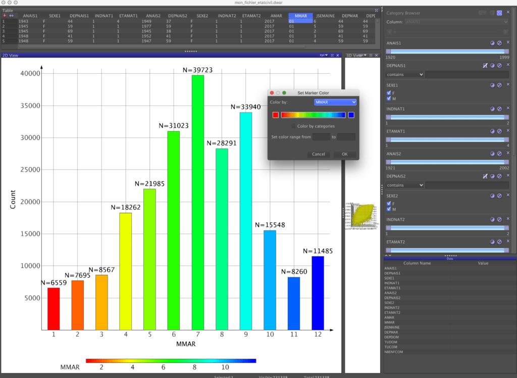 Graphique en barre dans DataWarrior