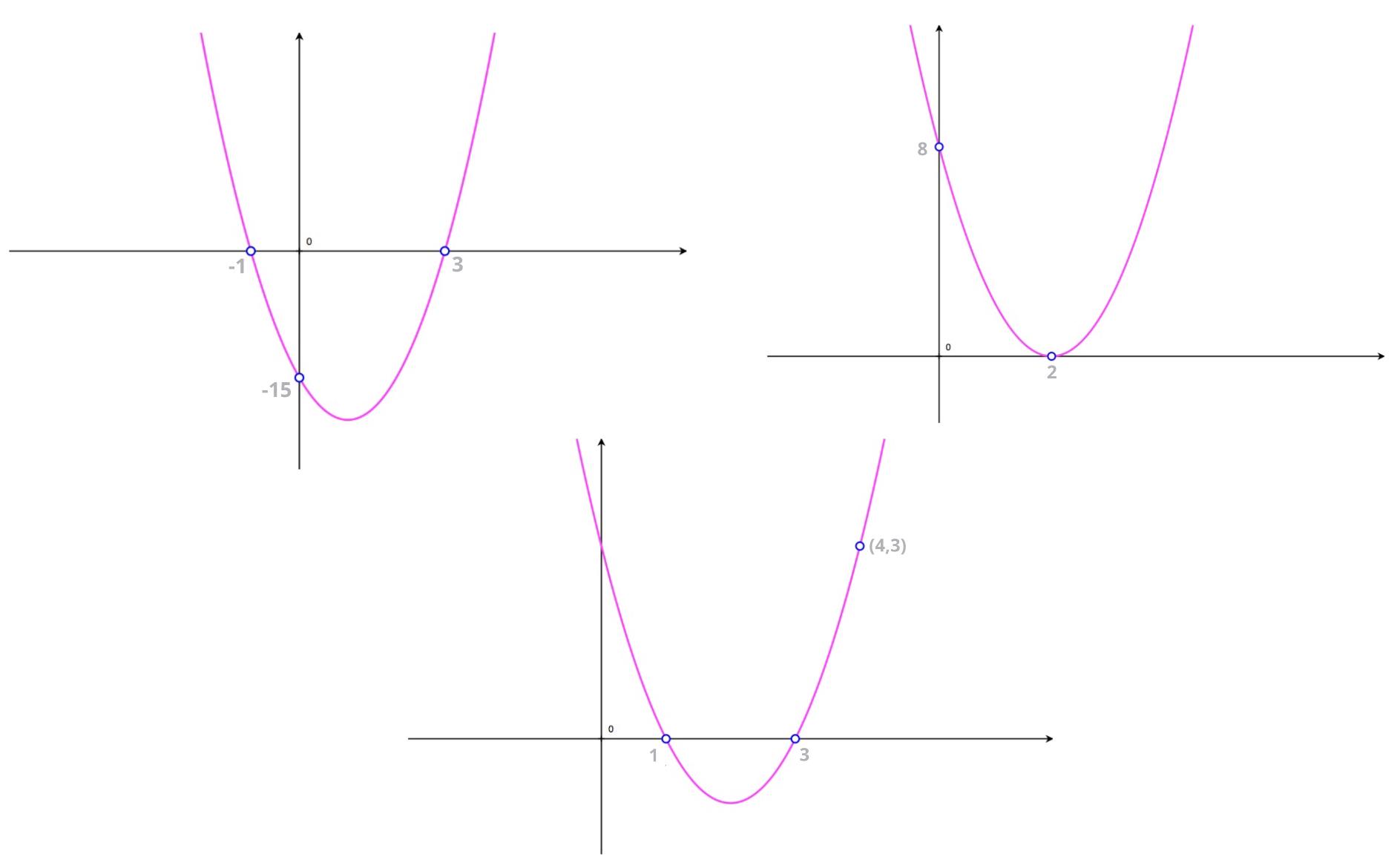 Root Factoring Quadratics