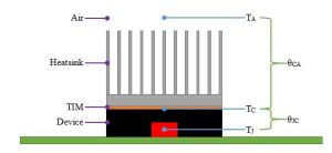 Heatsink - what is a heatsink? how it works, and types available