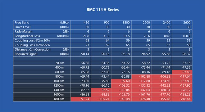 tabelle_rmc_114_a-series_big