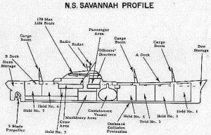 Ship Schematicsfloorplans : rpg