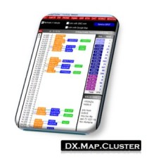 DX-MAP-CLUSTER