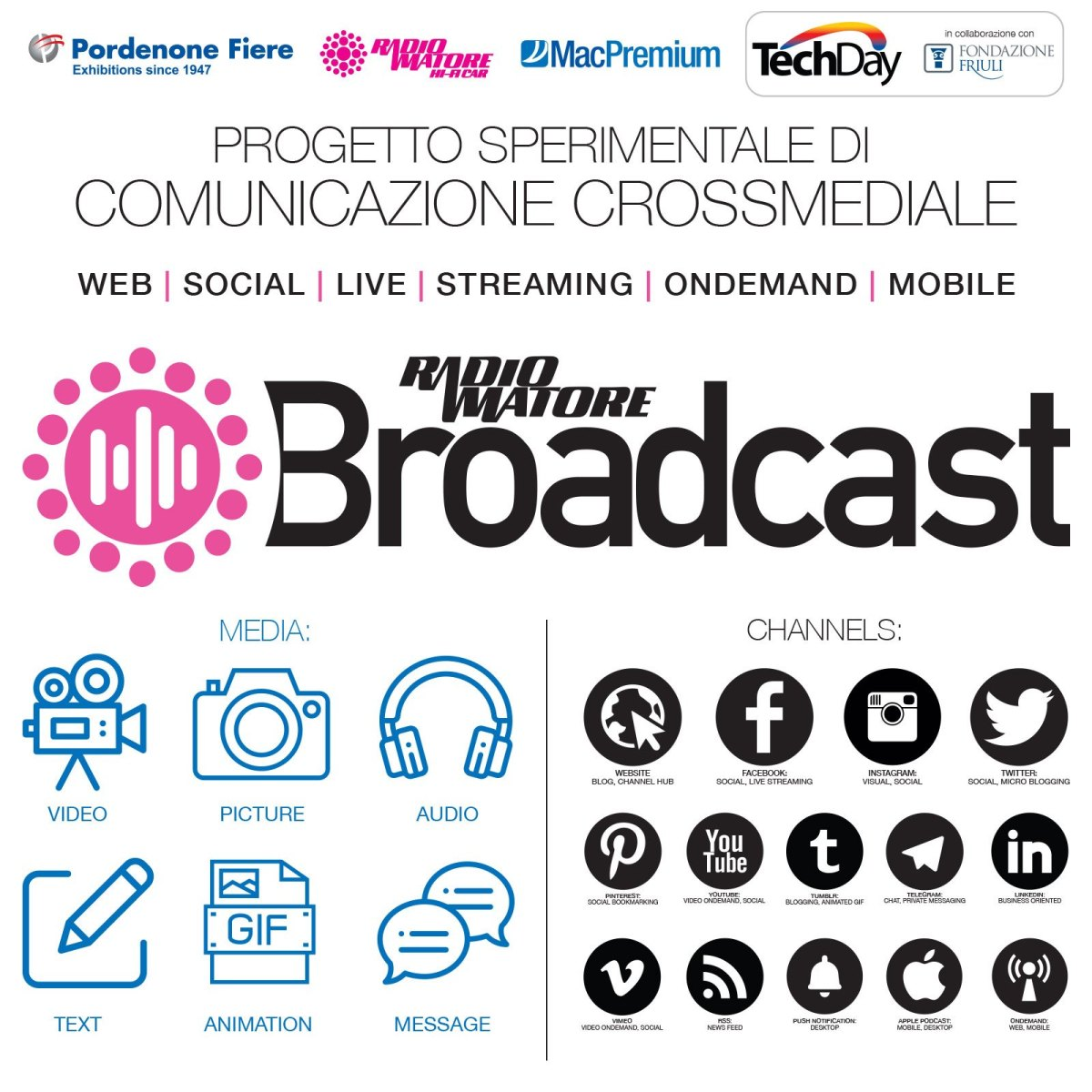 Broadcast Hero Radioamatore Broadcast, la fiera sperimenta la comunicazione crossmediale in diretta