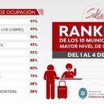 Semana Santa generó un impacto en la economía de Salta superior a los $123 millones