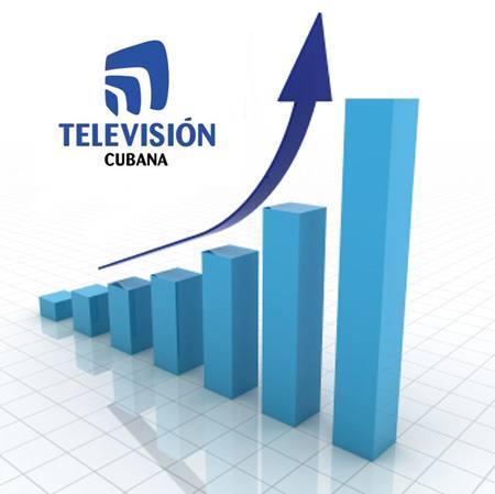 Año 65 de la Televisión cubana