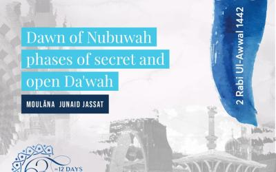 Dawn of Nubuwah phases of secret and open Dawah