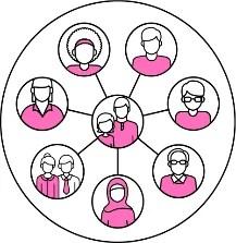 Tolerance in Social Circles: Part 3