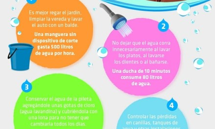 Solicitan uso responsable del agua