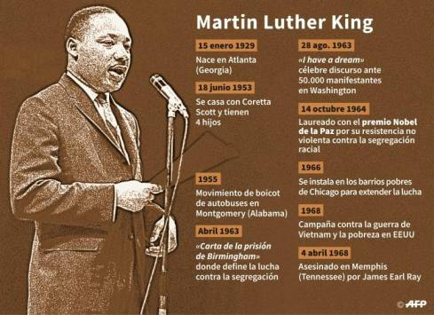 Las frases de Martin Luther King - 26770aee232fcc2551aaf547902bcc4bbd2d0030-300x218