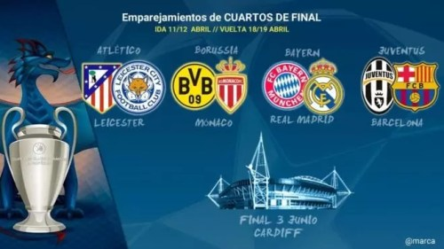 Así han quedado los cuartos de Champions League radiomarcabcn