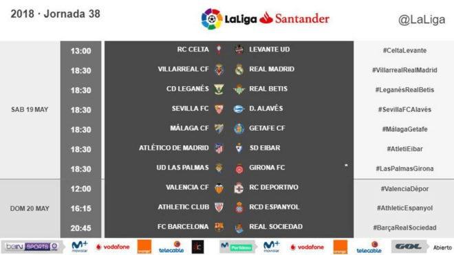 El Barcelona-Real Sociedad