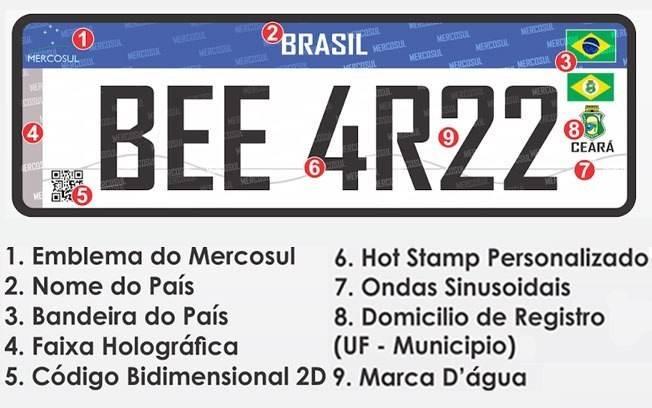 Novas placas do Mercosul serão produzidas em São Luiz Gonzaga nos próximos dias