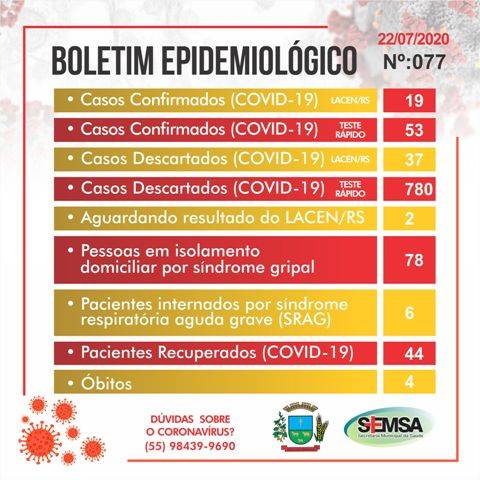 Secretaria Municipal de Saúde divulga boletim epidemiológico de número 77