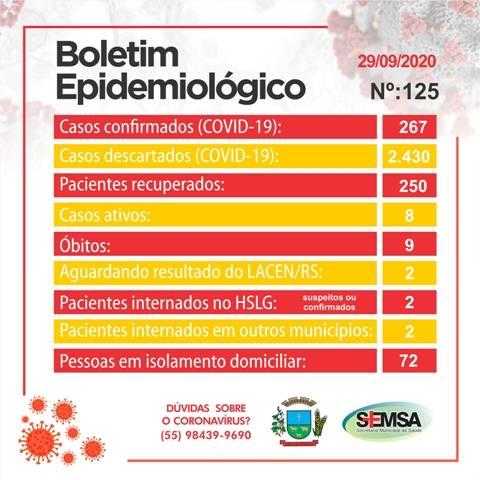 Boletim epidemiológico confirma mais 2 casos de covid-19 em São Luiz Gonzaga