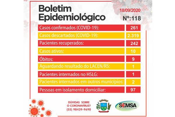 Boletim epidemiológico confirma mais dois casos de Covid 19 em São Luiz Gonzaga