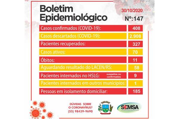 Boletim Epidemiológico confirma mais 18 casos de Covid 19 em São Luiz Gonzaga