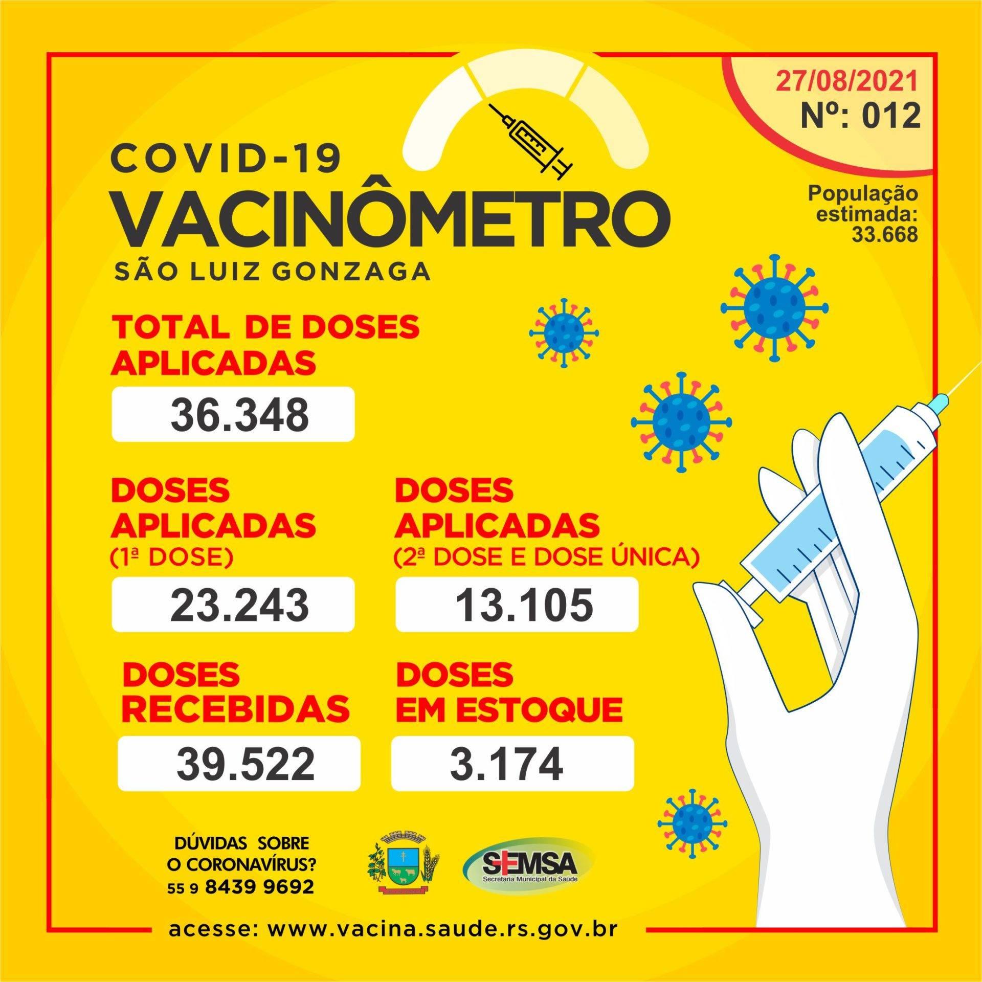 São Luiz Gonzaga próximo de vacinar todos com a primeira dose contra a Cocid-19