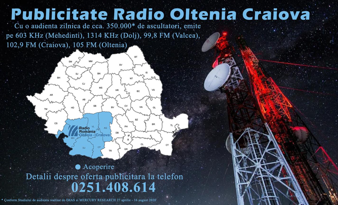 Derularea unei campanii de publicitate la Radio Oltenia - Craiova garanteaza acoperire simultana in judetele: Dolj, Gorj, Mededinti, Olt, Valcea, si chiar la Sud de Dunare, pe Valea Timocului sarbesc si in Nord-Vestul Bulgariei.