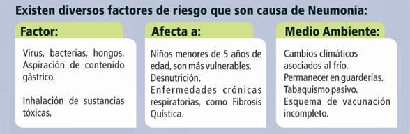 tips-para-prevenir-la-neumonia-1