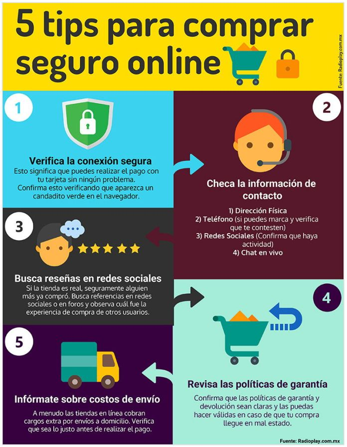 b6012840f9ab Tiendas en línea para comprar por internet en México (2019)