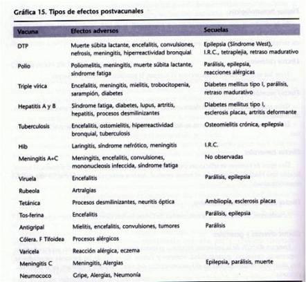 dab radio vacunas autismo, datos, estudios, Vaxxed y Robert de Niro
