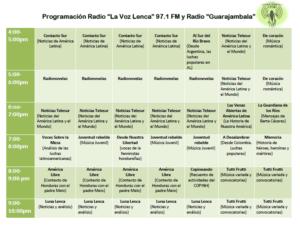 programacion_radios_lenca_y_guarajambala