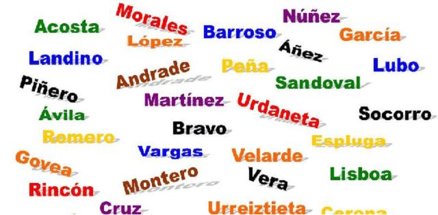 El origen de los apellidos Pizarro, Garia, Pessoa y Arias Dávila