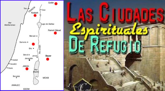 Las ciudades de refugio en Israel