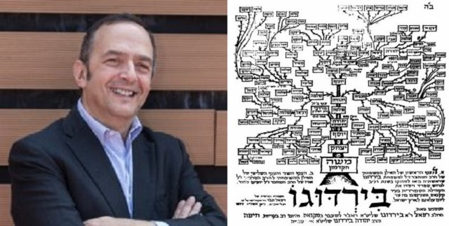 Alejandro Rubinstein:  What's in a (Jewish) Name?