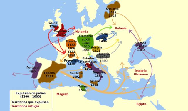 Sefarad: exilio y clandestinidad (1ª parte): el mundo judío tras la expulsión de la Península Ibérica