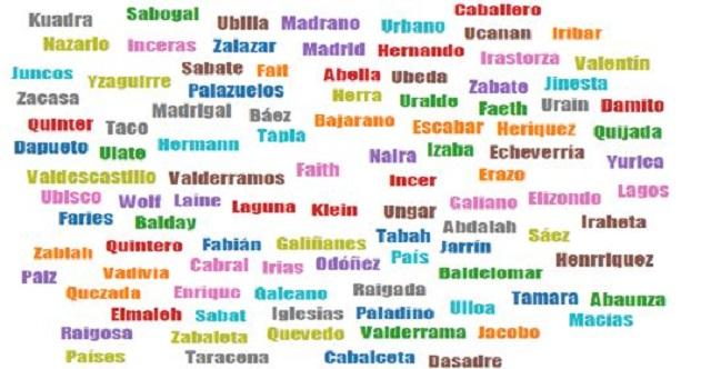 El origen de los apellidos Cruces, Galván, Aponte (Ponte) y Arriens  (Ariens) | Radio Sefarad