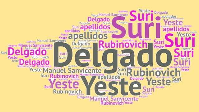 El origen de los apellidos Delgado, Yeste, Suri y Rubinovich