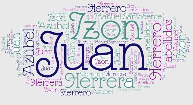 El origen de los apellidos Juan, Herrero, Herrera, Izon y Azubel
