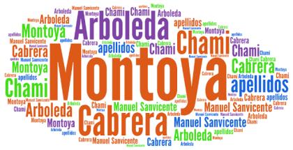 monoya arboleda