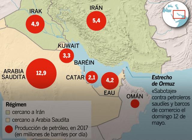 La tensión en el Golfo Pérsico influye a Israel