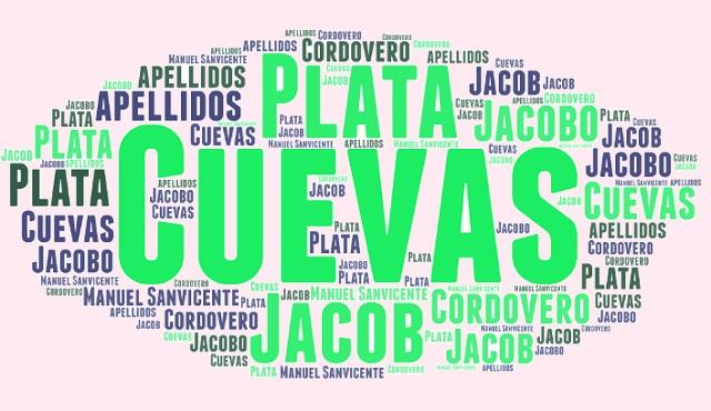 El origen de los apellidos Cuevas, Plata, Jacob (o Jacobo) y Cordovero