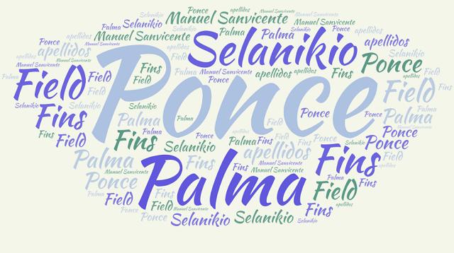 El origen de los apellidos Selanikio, Field, Palma, Ponce y Fins