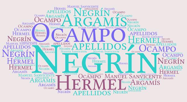 El origen de los apellidos Negrín, Hermel, Ocampo y Algamis