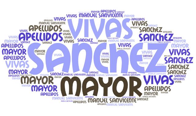 El origen de los apellidos Sánchez, Mayor y Vivas (Bibas)