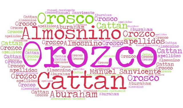 El origen de los apellidos Cattan, Orozco, Almosnino y Aburaham