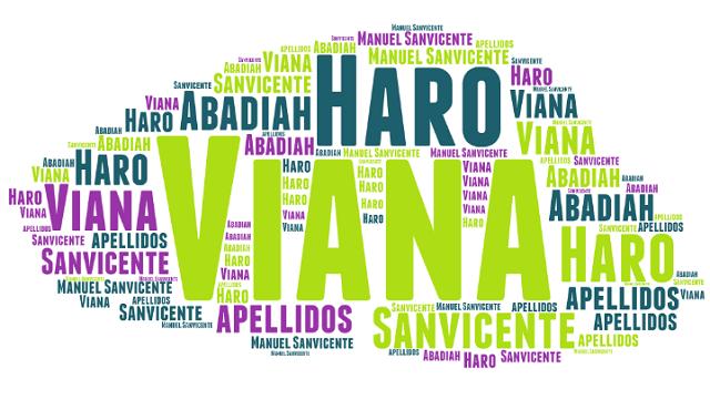 El origen de los apellidos Viana, Haro, Sanvicente y Abadiah