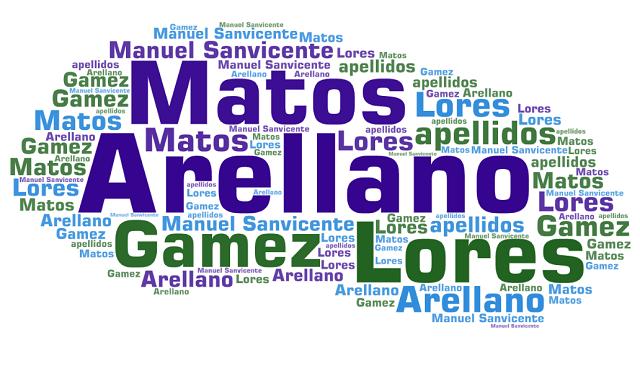 El origen de los apellidos Arellano, Matos, Lores y Gamez