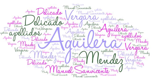 El origen de los apellidos Aguilera, Vergara, Méndez y Delicado