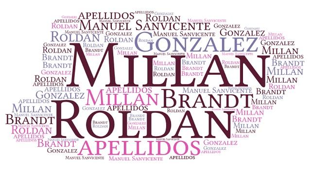 El origen de los apellidos Millán, Roldán, González y Brandt