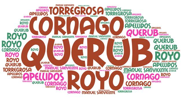 El origen de los apellidos Cornago, Royo, Torregrosa y Querub